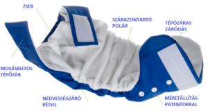 Milyen anyagokból készülnek a mosi pelusok? Áttekintő leírás